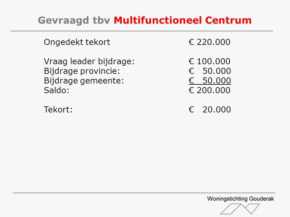 Gevraagd tbv Multifunctioneel Centrum Ongedekt tekort€ 220.000 Vraag leader bijdrage:€ 100.000 Bijdrage provincie:€ 50.000 Bijdrage gemeente:€ 50.000