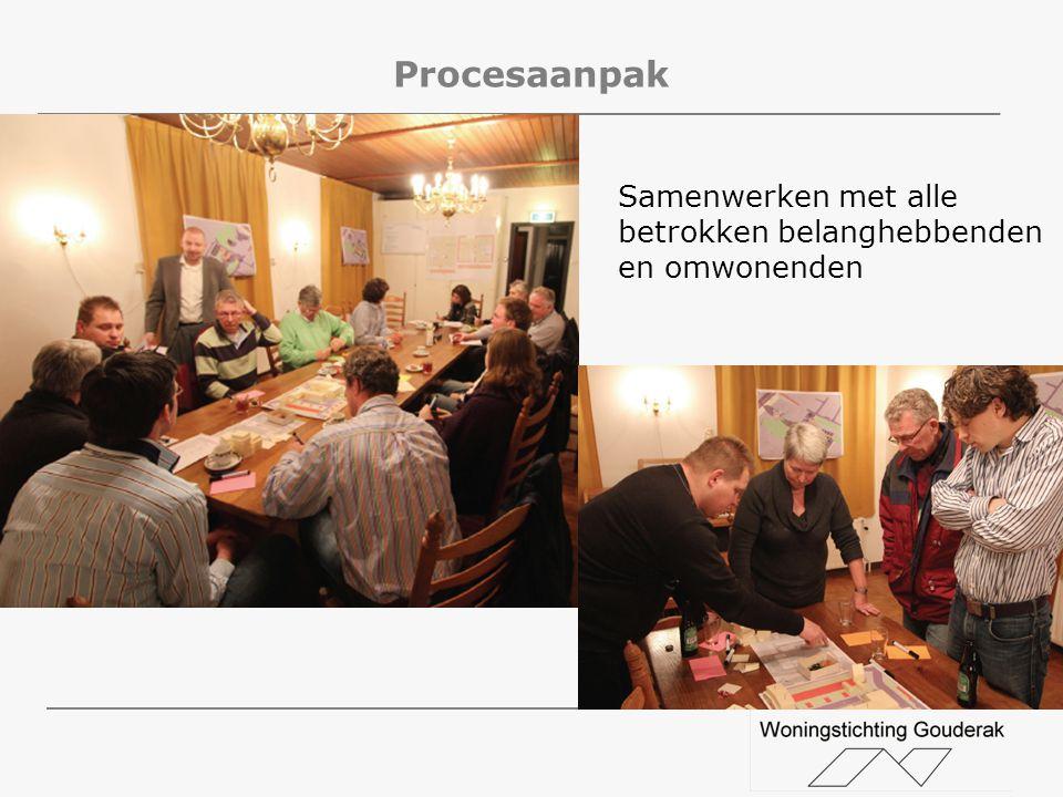 Procesaanpak Samenwerken met alle betrokken belanghebbenden en omwonenden