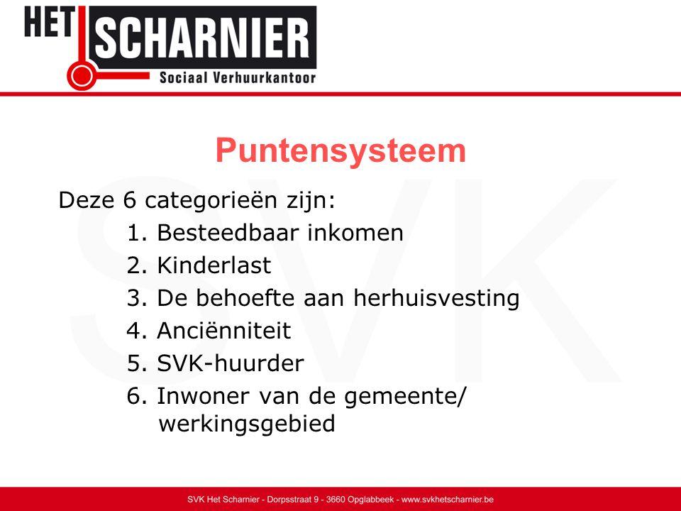 Puntensysteem Deze 6 categorieën zijn: 1. Besteedbaar inkomen 2.