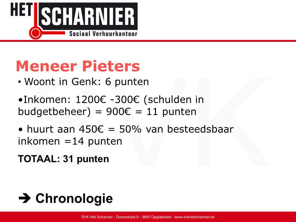 Meneer Pieters Woont in Genk: 6 punten Inkomen: 1200€ -300€ (schulden in budgetbeheer) = 900€ = 11 punten huurt aan 450€ = 50% van besteedsbaar inkomen =14 punten TOTAAL: 31 punten  Chronologie