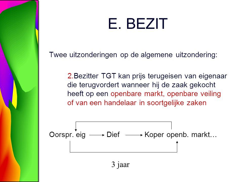 E. BEZIT Twee uitzonderingen op de algemene uitzondering: 2.Bezitter TGT kan prijs terugeisen van eigenaar die terugvordert wanneer hij de zaak gekoch