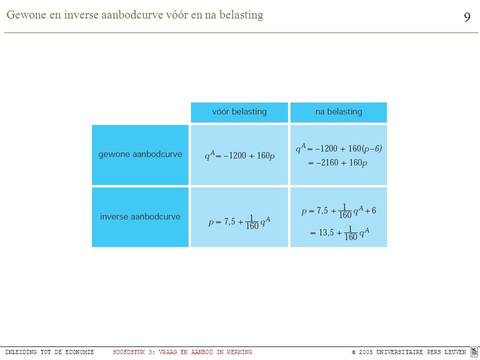 9 INLEIDING TOT DE ECONOMIEHOOFDSTUK 3: VRAAG EN AANBOD IN WERKING© 2005 UNIVERSITAIRE PERS LEUVEN Gewone en inverse aanbodcurve vóór en na belasting