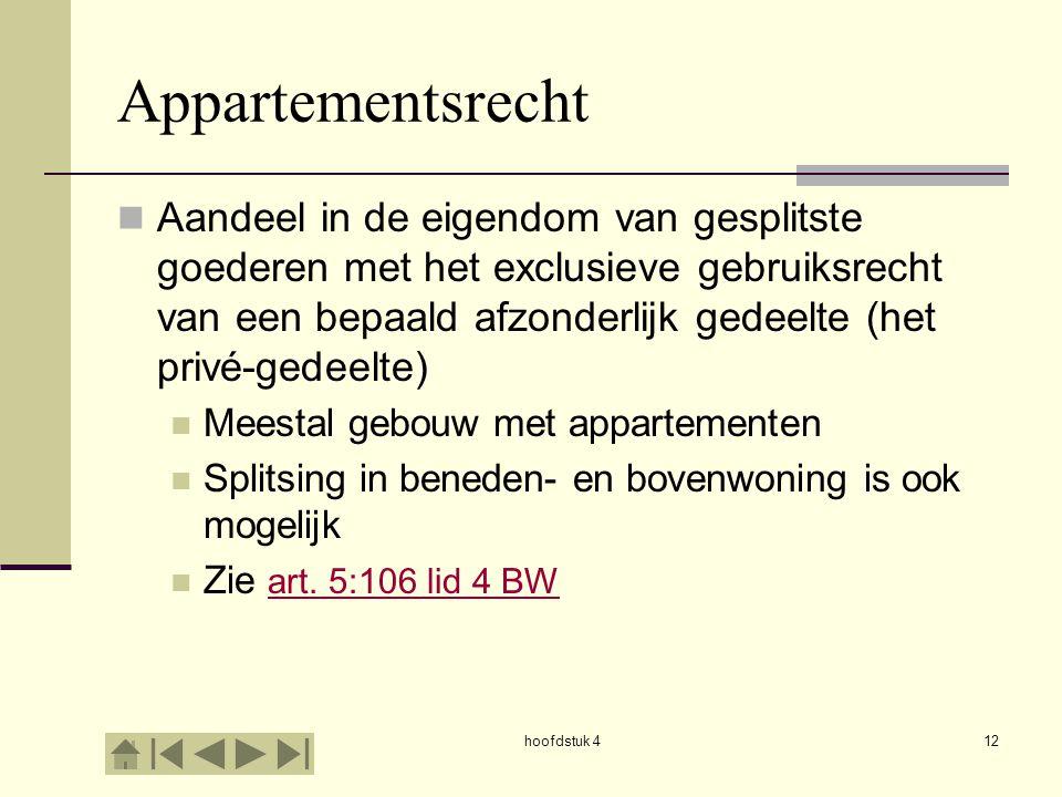 hoofdstuk 412 Appartementsrecht Aandeel in de eigendom van gesplitste goederen met het exclusieve gebruiksrecht van een bepaald afzonderlijk gedeelte