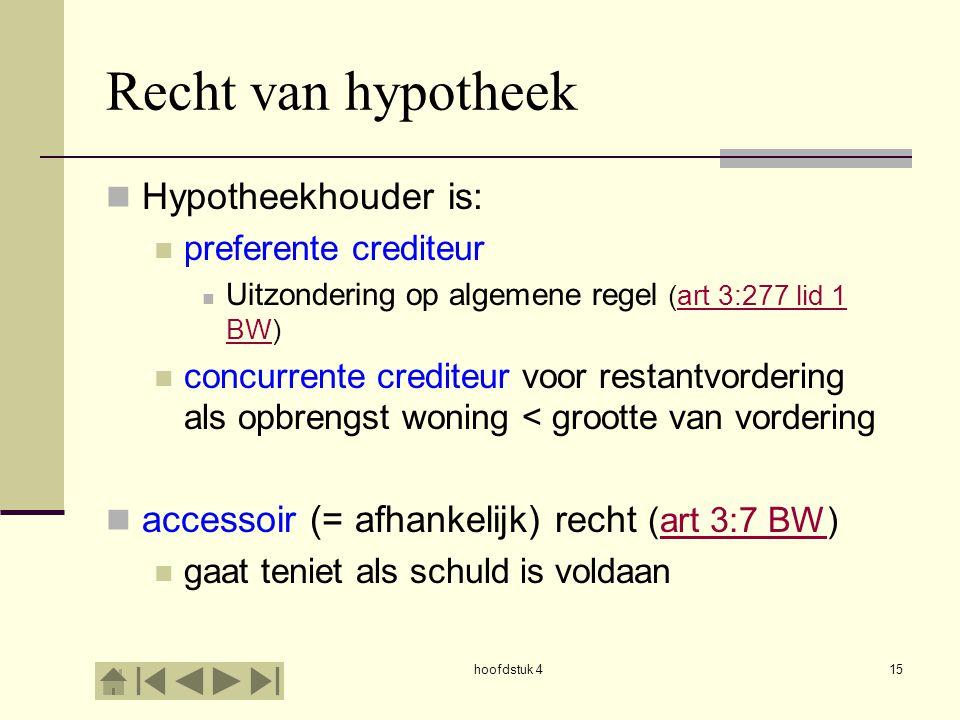 hoofdstuk 415 Recht van hypotheek Hypotheekhouder is: preferente crediteur Uitzondering op algemene regel (art 3:277 lid 1 BW)art 3:277 lid 1 BW concu