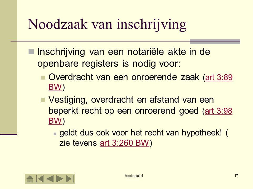 hoofdstuk 417 Noodzaak van inschrijving Inschrijving van een notariële akte in de openbare registers is nodig voor: Overdracht van een onroerende zaak