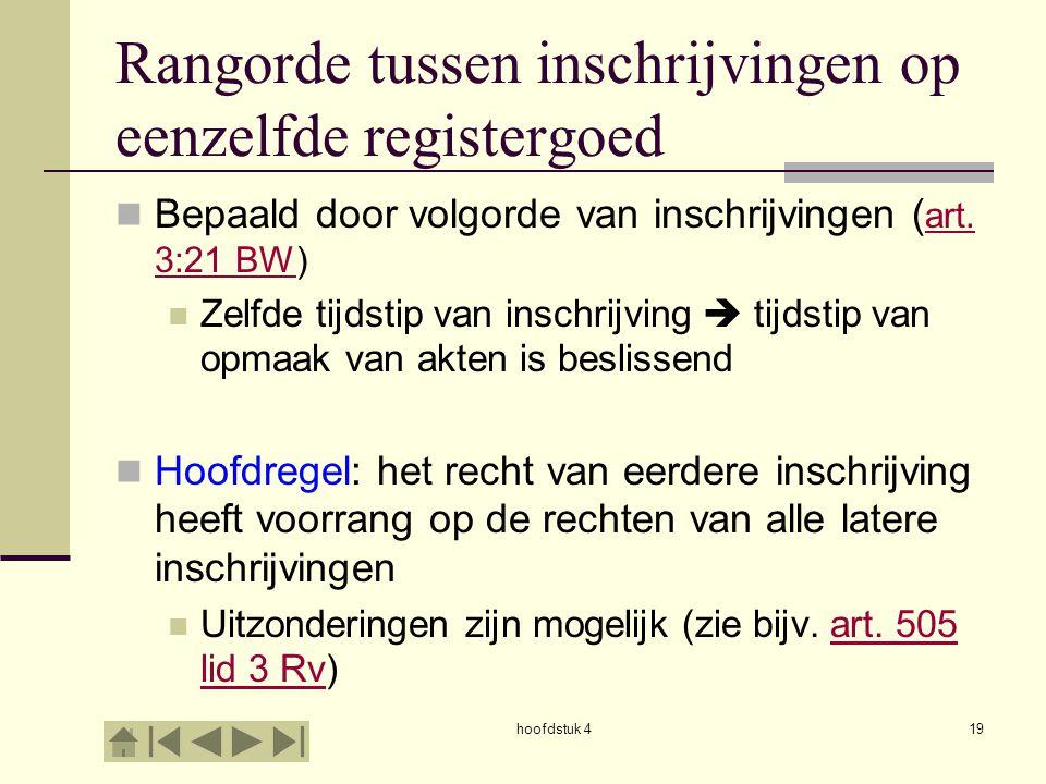 hoofdstuk 419 Rangorde tussen inschrijvingen op eenzelfde registergoed Bepaald door volgorde van inschrijvingen ( art. 3:21 BW) art. 3:21 BW Zelfde ti