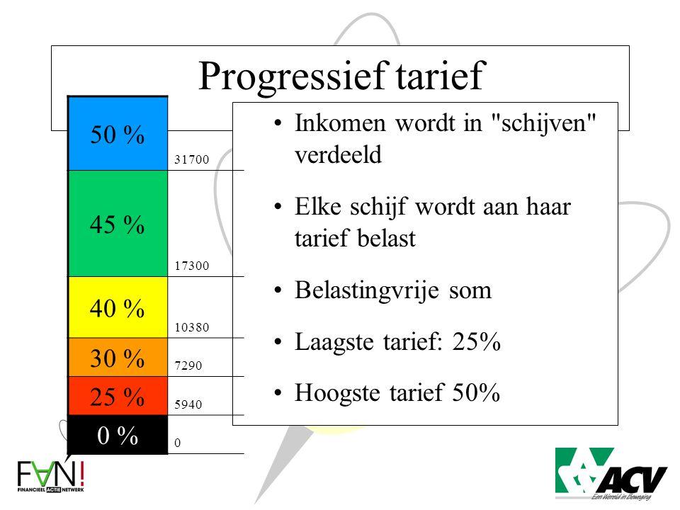 Progressief tarief Inkomen wordt in