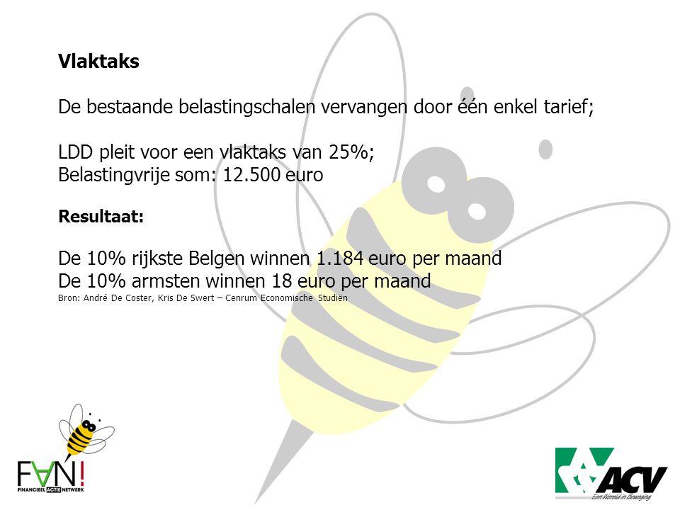 Vlaktaks De bestaande belastingschalen vervangen door één enkel tarief; LDD pleit voor een vlaktaks van 25%; Belastingvrije som: 12.500 euro Resultaat