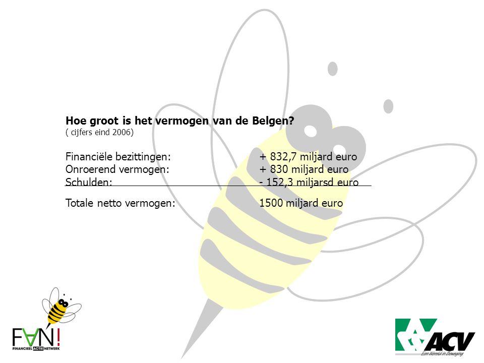 Hoe groot is het vermogen van de Belgen? ( cijfers eind 2006) Financiële bezittingen: + 832,7 miljard euro Onroerend vermogen:+ 830 miljard euro Schul