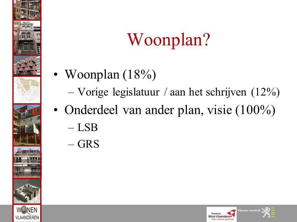 Woonplan? Woonplan (18%) –Vorige legislatuur / aan het schrijven (12%) Onderdeel van ander plan, visie (100%) –LSB –GRS