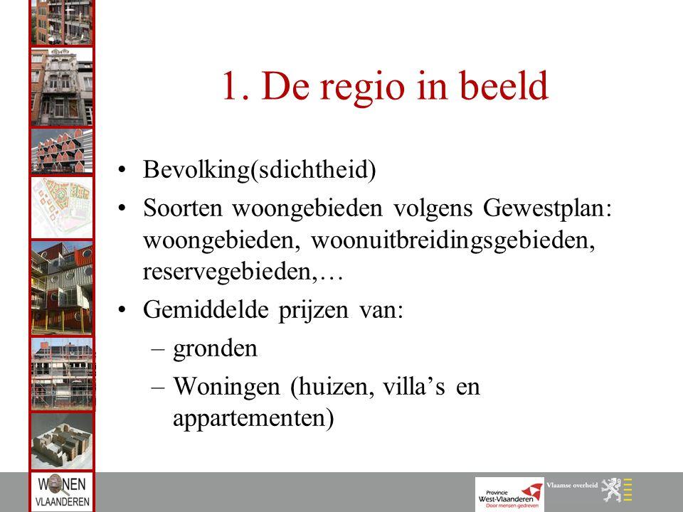 1. De regio in beeld Bevolking(sdichtheid) Soorten woongebieden volgens Gewestplan: woongebieden, woonuitbreidingsgebieden, reservegebieden,… Gemiddel