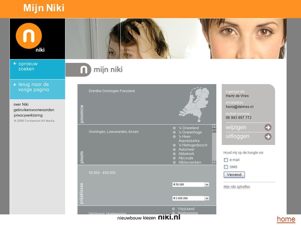 Stichting LNP home Mijn Niki