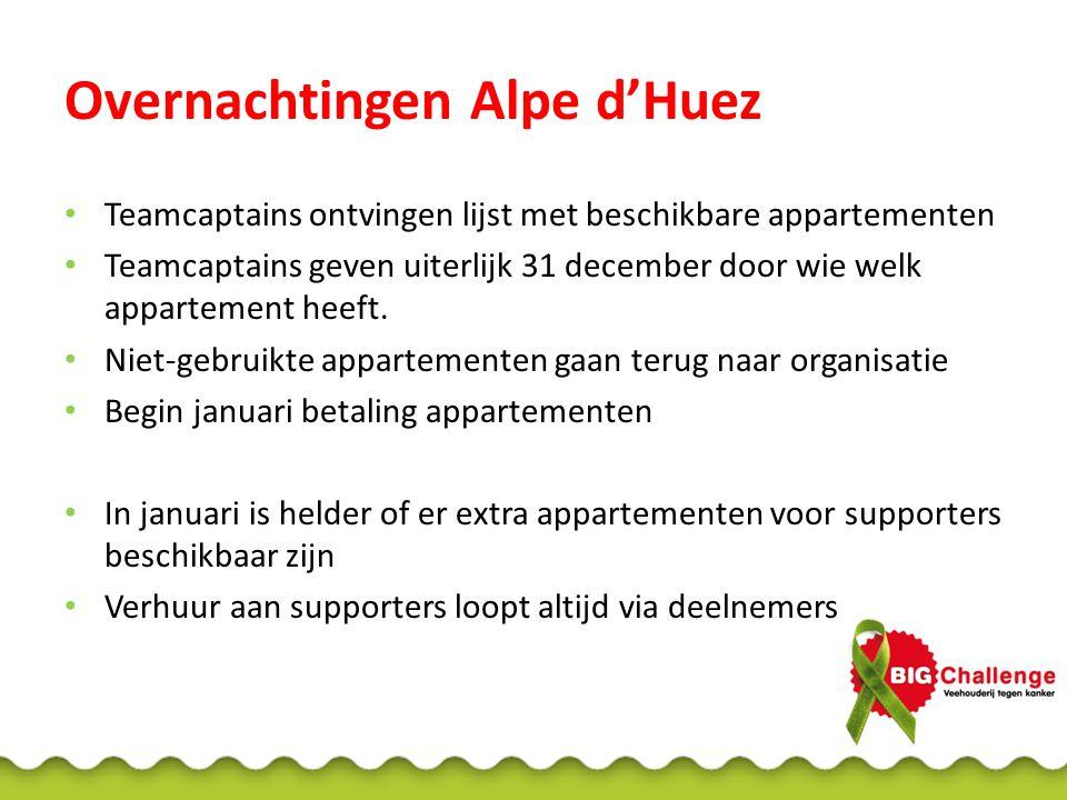 Overnachtingen Alpe d'Huez Teamcaptains ontvingen lijst met beschikbare appartementen Teamcaptains geven uiterlijk 31 december door wie welk apparteme