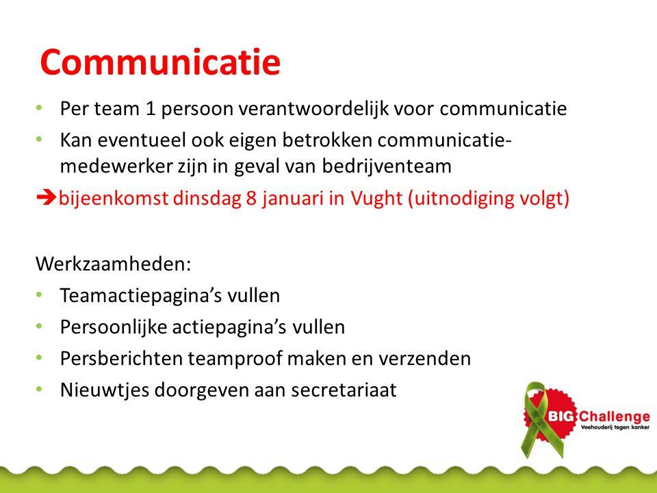 Communicatie Per team 1 persoon verantwoordelijk voor communicatie Kan eventueel ook eigen betrokken communicatie- medewerker zijn in geval van bedrij