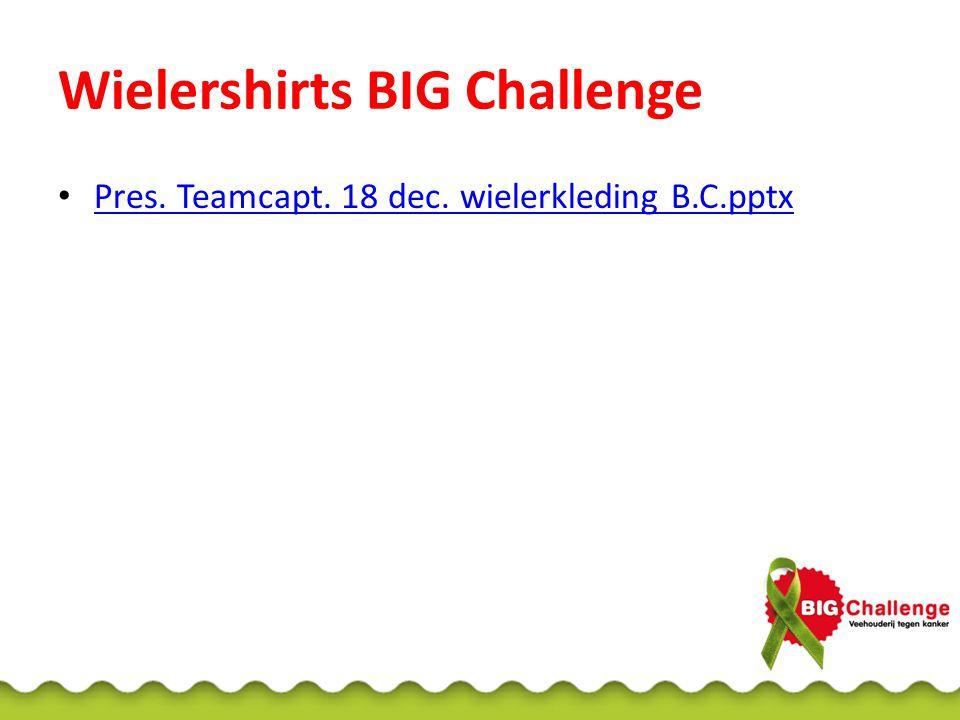 Wielershirts BIG Challenge Pres. Teamcapt. 18 dec. wielerkleding B.C.pptx