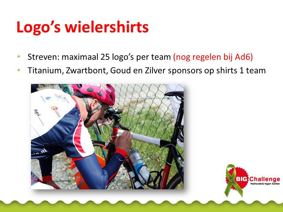 Sponsorlogo's Plaatsen op website en wielershirt Alpe d'HuZes Logo's:  voor website BIG Challenge en shirts Alpe d'HuZes bij Hans Nachtweh: hans.nachtweh@kpnmail.nlhans.nachtweh@kpnmail.nl  voor website Alpe d'HuZes bij eigen teamcaptain  voor wielershirt voor 1 februari aanleveren bij Hans Nachtweh  Stuur de logo's als eps en jpg-bestand.