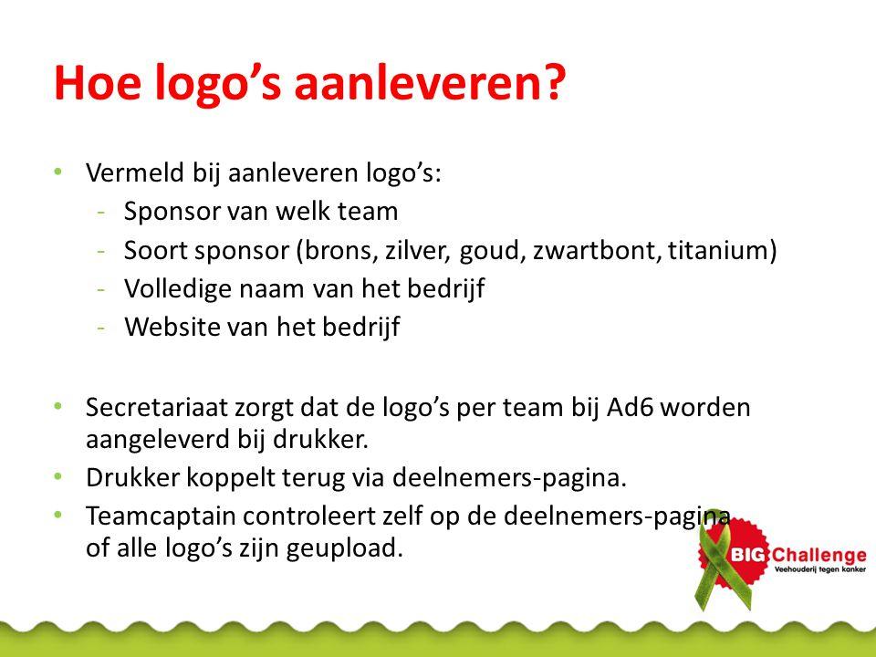 Hoe logo's aanleveren? Vermeld bij aanleveren logo's: -Sponsor van welk team -Soort sponsor (brons, zilver, goud, zwartbont, titanium) -Volledige naam