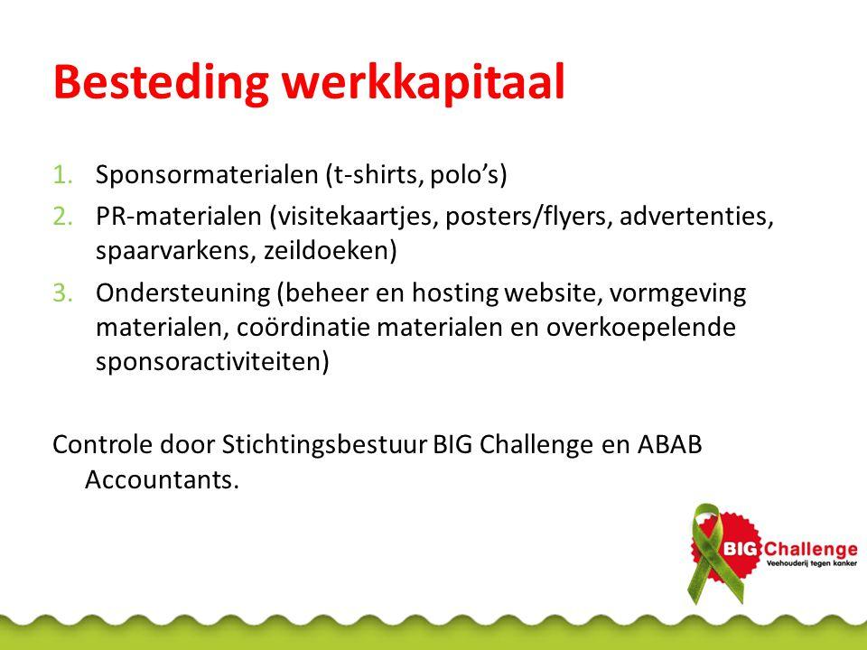 Besteding werkkapitaal 1.Sponsormaterialen (t-shirts, polo's) 2.PR-materialen (visitekaartjes, posters/flyers, advertenties, spaarvarkens, zeildoeken)