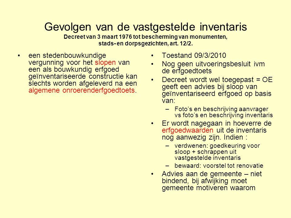 Gevolgen van de vastgestelde inventaris Decreet van 3 maart 1976 tot bescherming van monumenten, stads- en dorpsgezichten, art.