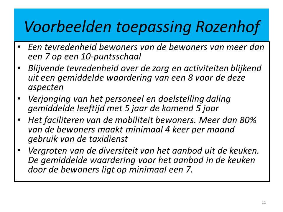 Voorbeelden toepassing Rozenhof Een tevredenheid bewoners van de bewoners van meer dan een 7 op een 10-puntsschaal Blijvende tevredenheid over de zorg
