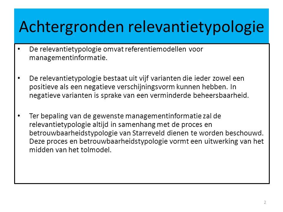 Achtergronden relevantietypologie De relevantietypologie omvat referentiemodellen voor managementinformatie. De relevantietypologie bestaat uit vijf v