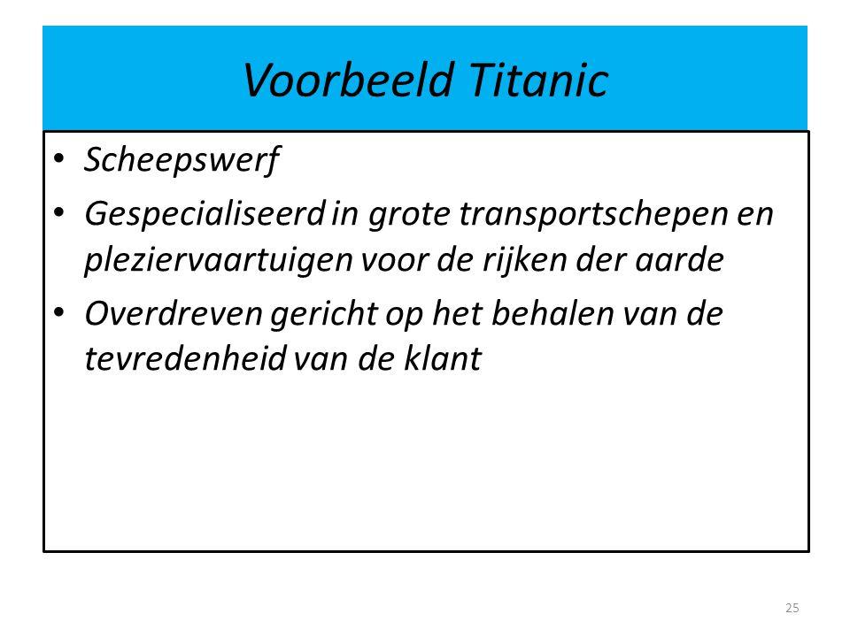 Voorbeeld Titanic Scheepswerf Gespecialiseerd in grote transportschepen en pleziervaartuigen voor de rijken der aarde Overdreven gericht op het behale