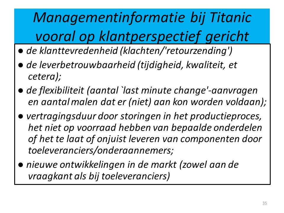 Managementinformatie bij Titanic vooral op klantperspectief gericht ● de klanttevredenheid (klachten/'retourzending') ● de leverbetrouwbaarheid (tijdi