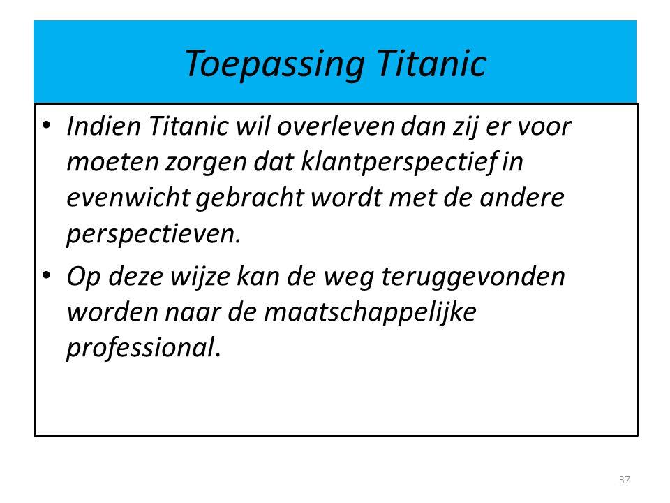 Toepassing Titanic Indien Titanic wil overleven dan zij er voor moeten zorgen dat klantperspectief in evenwicht gebracht wordt met de andere perspecti