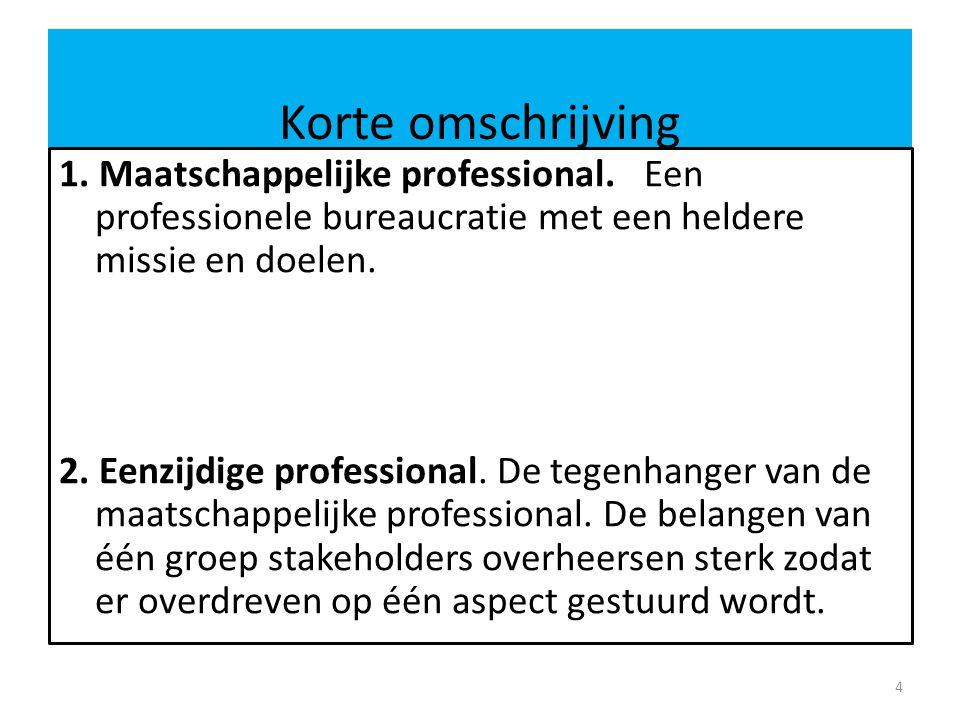 Korte omschrijving 1. Maatschappelijke professional. Een professionele bureaucratie met een heldere missie en doelen. 2. Eenzijdige professional. De t