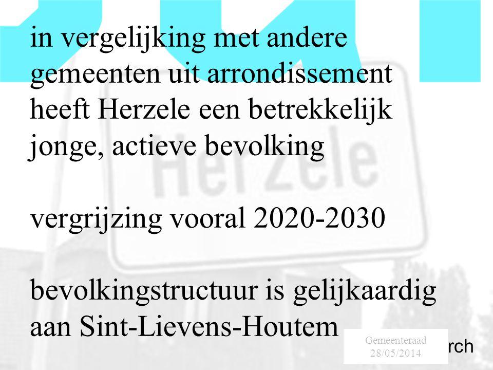SumResearch Urban Consultancy in vergelijking met andere gemeenten uit arrondissement heeft Herzele een betrekkelijk jonge, actieve bevolking vergrijzing vooral 2020-2030 bevolkingstructuur is gelijkaardig aan Sint-Lievens-Houtem Gemeenteraad 28/05/2014
