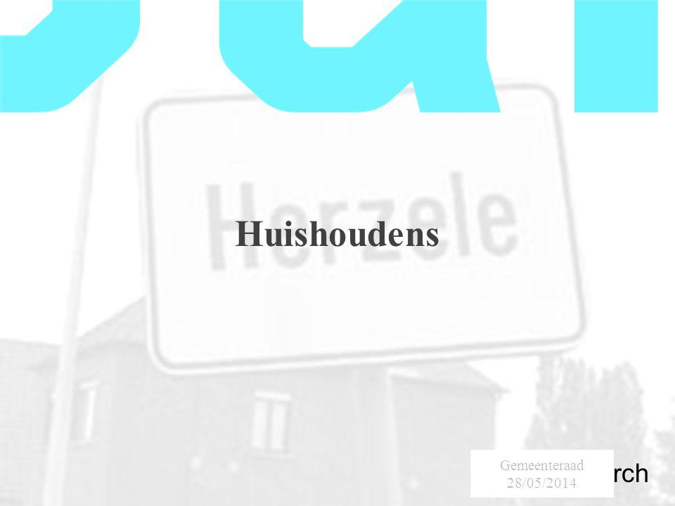 SumResearch Urban Consultancy Huishoudens Gemeenteraad 28/05/2014
