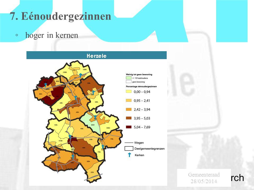 SumResearch Urban Consultancy 7. Eénoudergezinnen ◦ hoger in kernen Gemeenteraad 28/05/2014