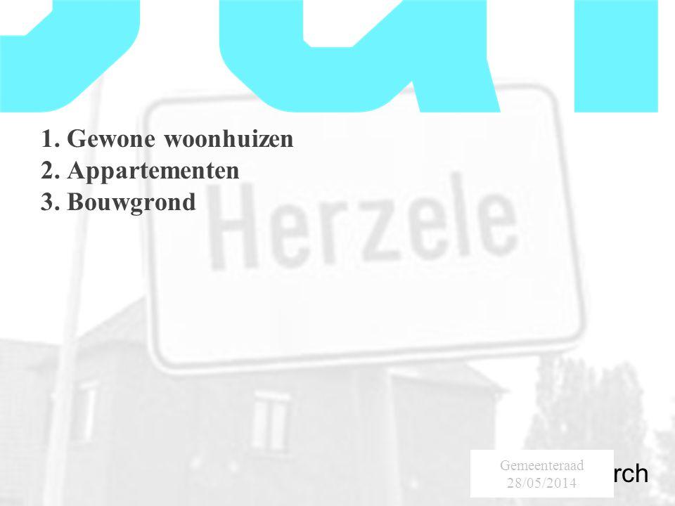 SumResearch Urban Consultancy 1. Gewone woonhuizen 2.