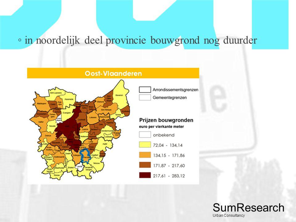 SumResearch Urban Consultancy ◦ in noordelijk deel provincie bouwgrond nog duurder