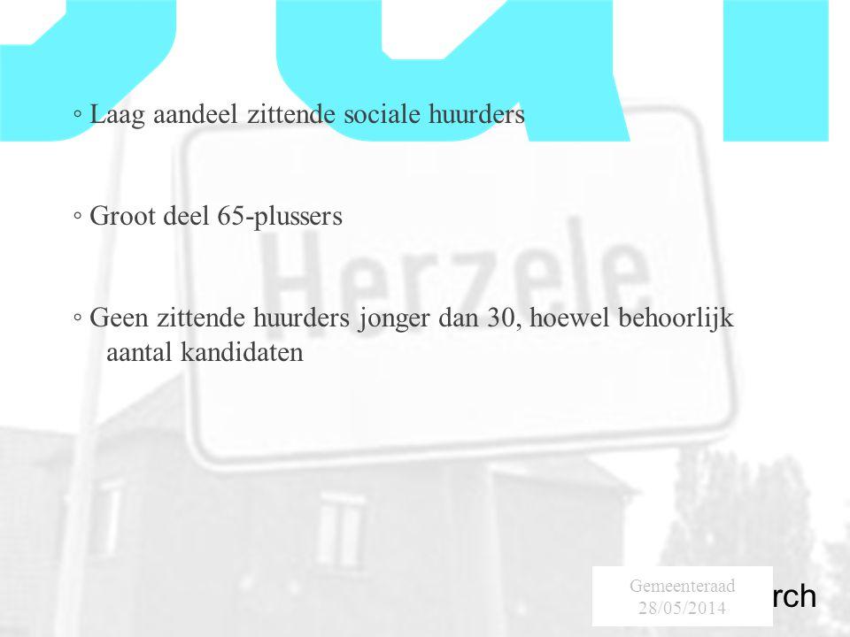 SumResearch Urban Consultancy Gemeenteraad 28/05/2014 ◦ Laag aandeel zittende sociale huurders ◦ Groot deel 65-plussers ◦ Geen zittende huurders jonger dan 30, hoewel behoorlijk aantal kandidaten :
