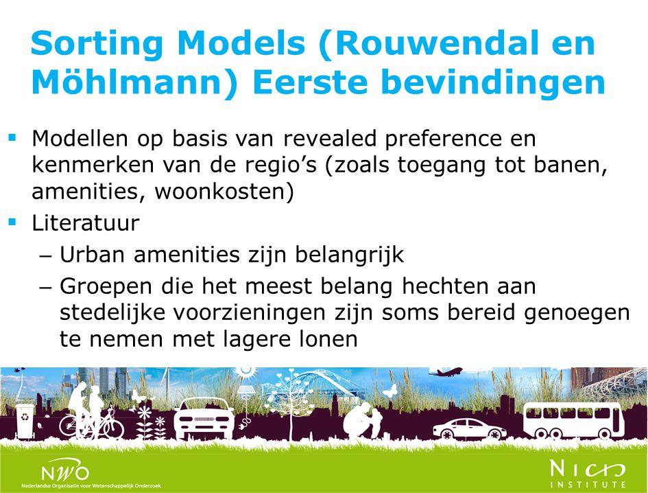 Modellen op basis van revealed preference en kenmerken van de regio's (zoals toegang tot banen, amenities, woonkosten)  Literatuur – Urban amenitie