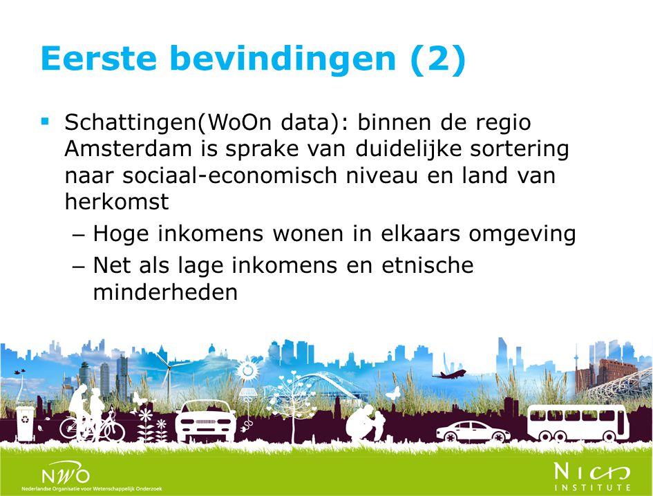  Schattingen(WoOn data): binnen de regio Amsterdam is sprake van duidelijke sortering naar sociaal-economisch niveau en land van herkomst – Hoge inko