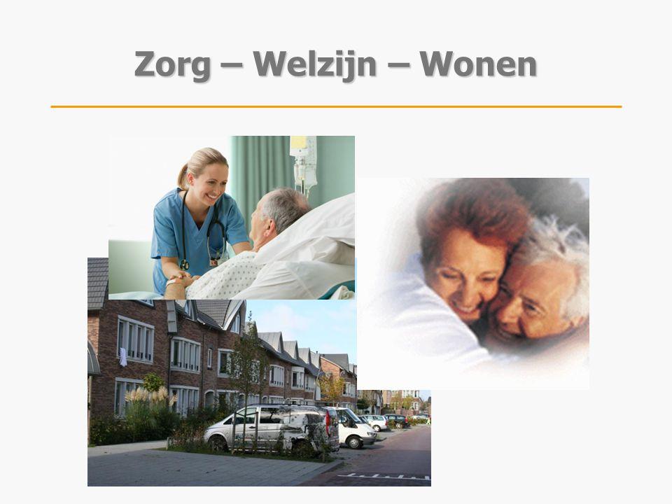 Zorg – Welzijn – Wonen