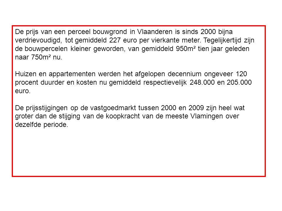 De prijs van een perceel bouwgrond in Vlaanderen is sinds 2000 bijna verdrievoudigd, tot gemiddeld 227 euro per vierkante meter. Tegelijkertijd zijn d