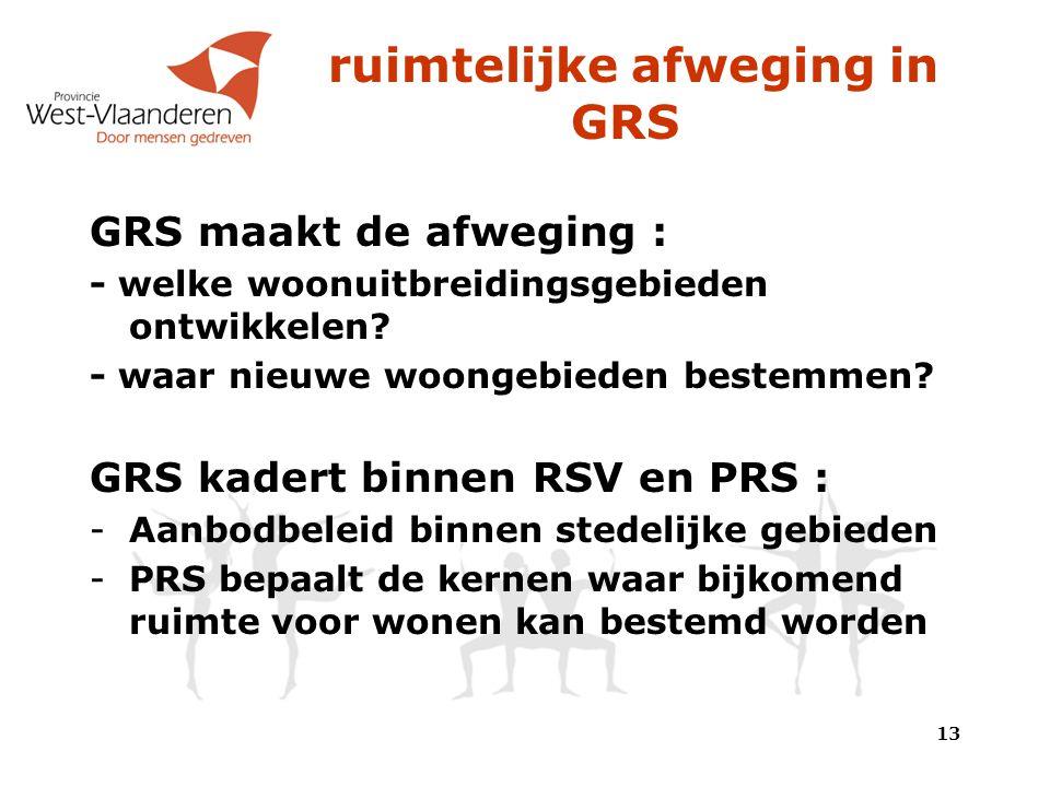 ruimtelijke afweging in GRS GRS maakt de afweging : - welke woonuitbreidingsgebieden ontwikkelen? - waar nieuwe woongebieden bestemmen? GRS kadert bin
