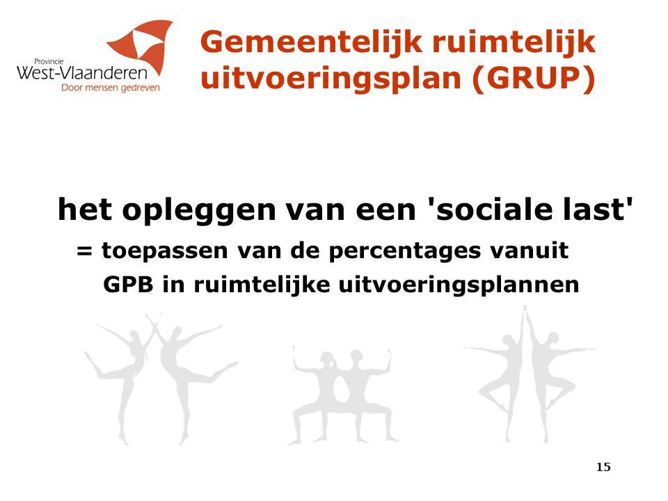 Gemeentelijk ruimtelijk uitvoeringsplan (GRUP) het opleggen van een sociale last = toepassen van de percentages vanuit GPB in ruimtelijke uitvoeringsplannen 15
