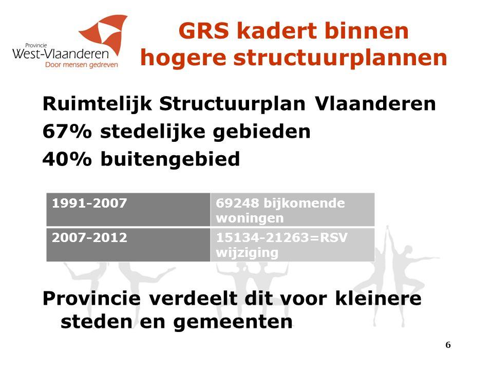 GRS kadert binnen hogere structuurplannen Ruimtelijk Structuurplan Vlaanderen 67% stedelijke gebieden 40% buitengebied Provincie verdeelt dit voor kleinere steden en gemeenten 6 1991-200769248 bijkomende woningen 2007-201215134-21263=RSV wijziging