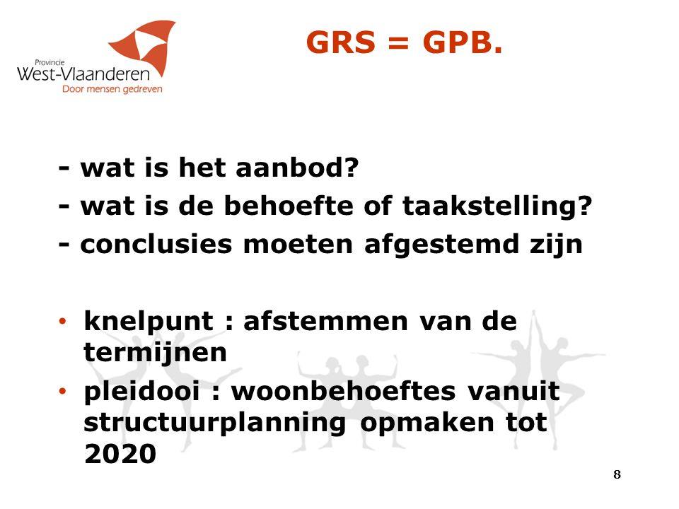 GRS = GPB. - wat is het aanbod? - wat is de behoefte of taakstelling? - conclusies moeten afgestemd zijn knelpunt : afstemmen van de termijnen pleidoo