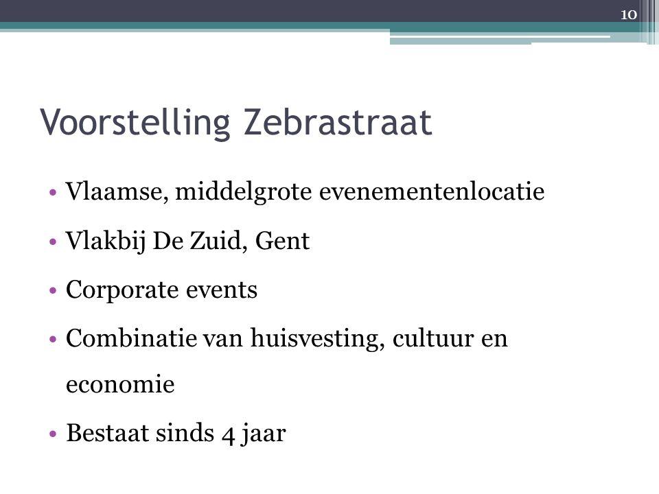 Voorstelling Zebrastraat Vlaamse, middelgrote evenementenlocatie Vlakbij De Zuid, Gent Corporate events Combinatie van huisvesting, cultuur en economi