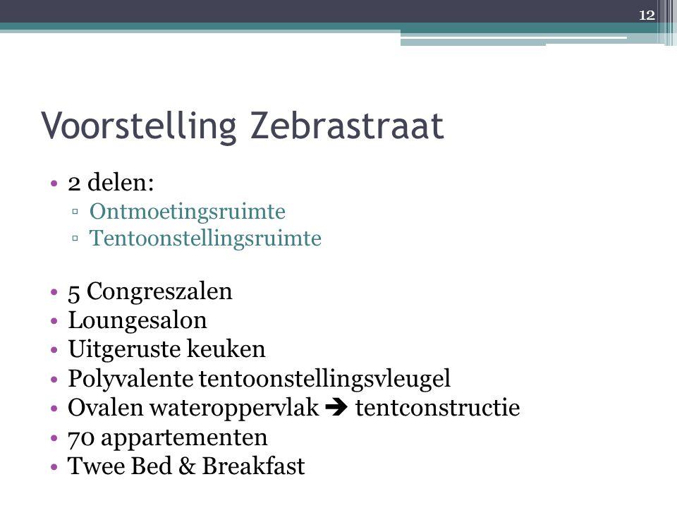 Voorstelling Zebrastraat 2 delen: ▫Ontmoetingsruimte ▫Tentoonstellingsruimte 5 Congreszalen Loungesalon Uitgeruste keuken Polyvalente tentoonstellings
