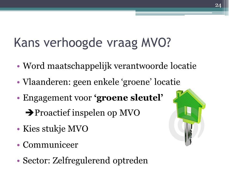 Kans verhoogde vraag MVO? Word maatschappelijk verantwoorde locatie Vlaanderen: geen enkele 'groene' locatie Engagement voor 'groene sleutel'  Proact