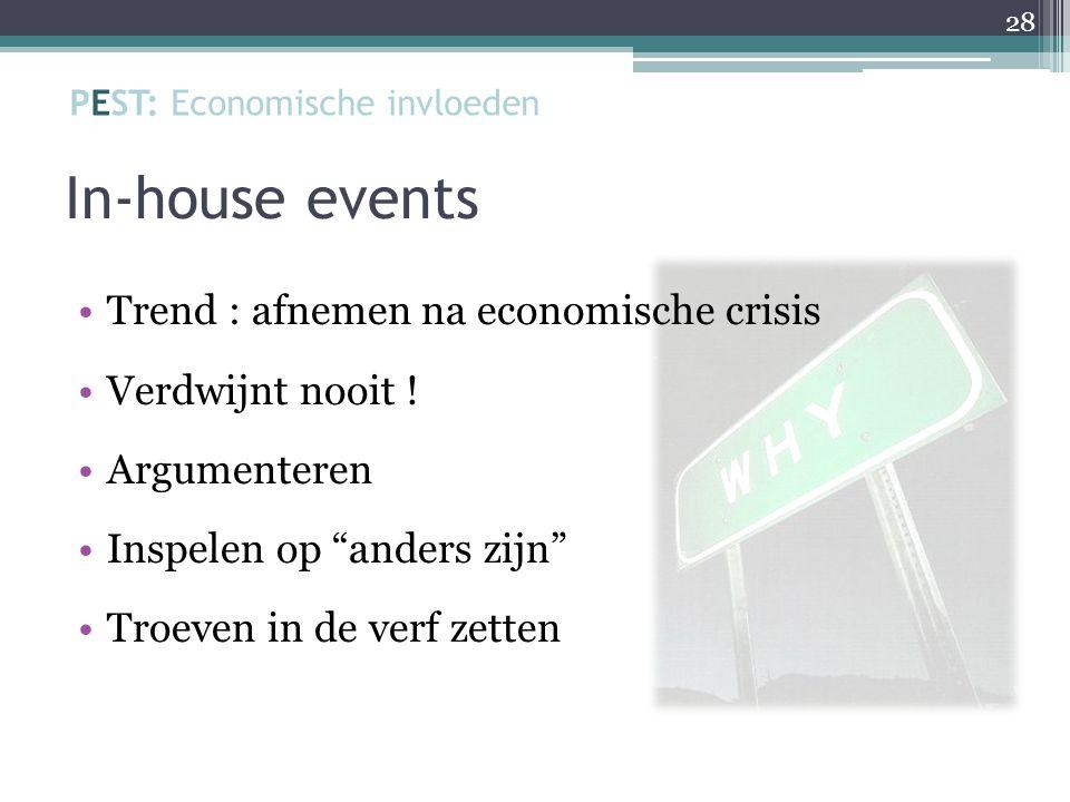 """In-house events Trend : afnemen na economische crisis Verdwijnt nooit ! Argumenteren Inspelen op """"anders zijn"""" Troeven in de verf zetten 28 PEST: Econ"""