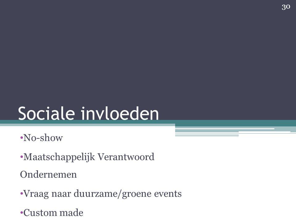 Sociale invloeden No-show Maatschappelijk Verantwoord Ondernemen Vraag naar duurzame/groene events Custom made 30