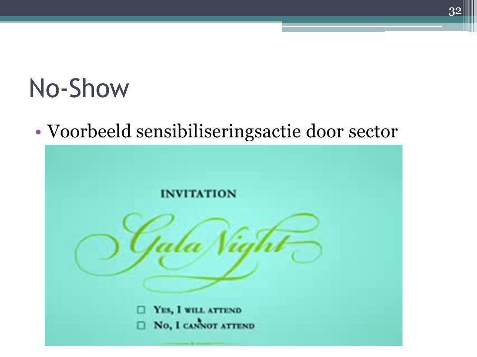 No-Show Voorbeeld sensibiliseringsactie door sector 32