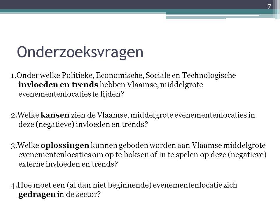 Onderzoeksvragen 1.Onder welke Politieke, Economische, Sociale en Technologische invloeden en trends hebben Vlaamse, middelgrote evenementenlocaties t